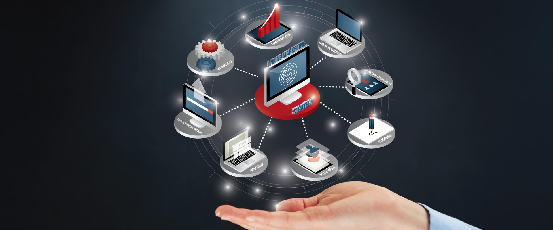 Integrazione Marketing Software